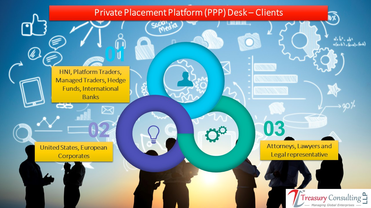 Private Placement Platform (PPP) Desk